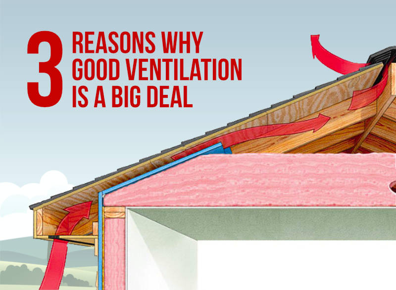 Ventilation McCarthy Metal Roofing